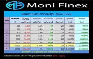 Moni Finex ธุรกิจใหม่สำหรับนักลงทุน เทรดในตลาดคริปโต ICO,BTC, ETH, XRP